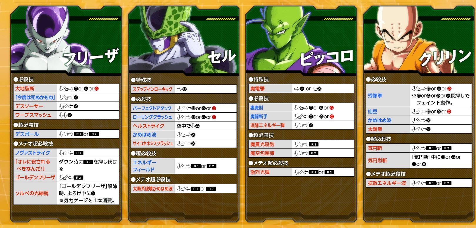 Esta es la lista de movimientos de la beta de Dragon Ball Fighter Z