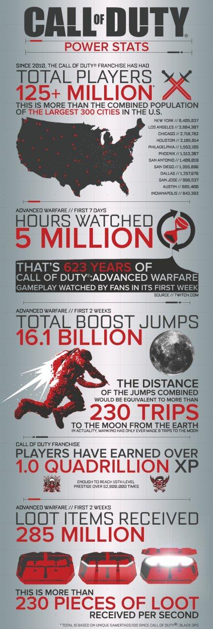 Imagen de Call of Duty: World at War