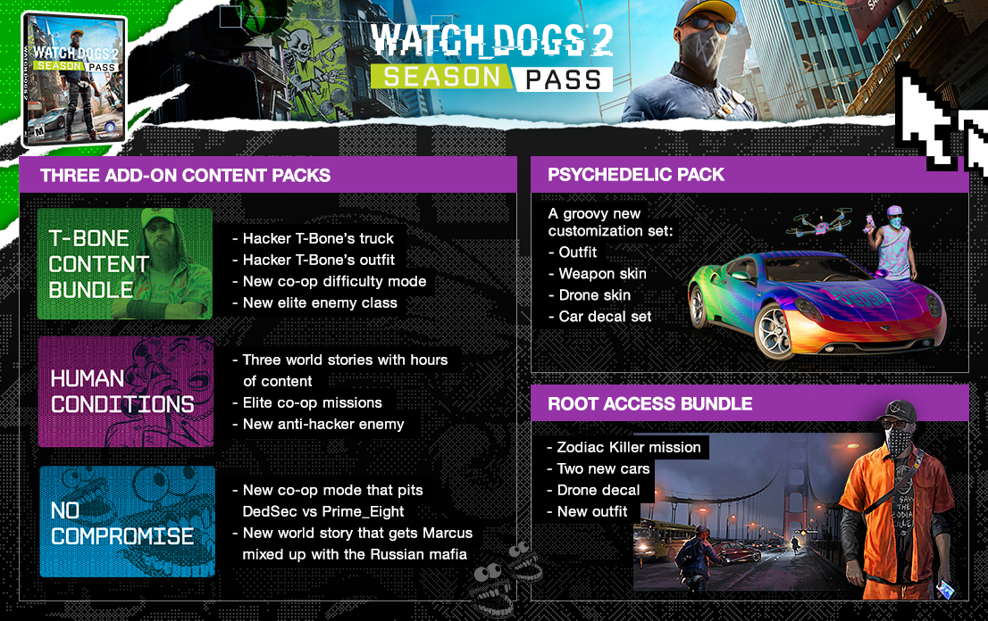 Watch Dogs 2 facilita fecha y datos de los DLCs del Pase de Temporada