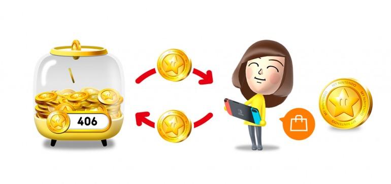 Recuerda que al comprar en la eShop recibes puntos de oro para canjear por descuentos.