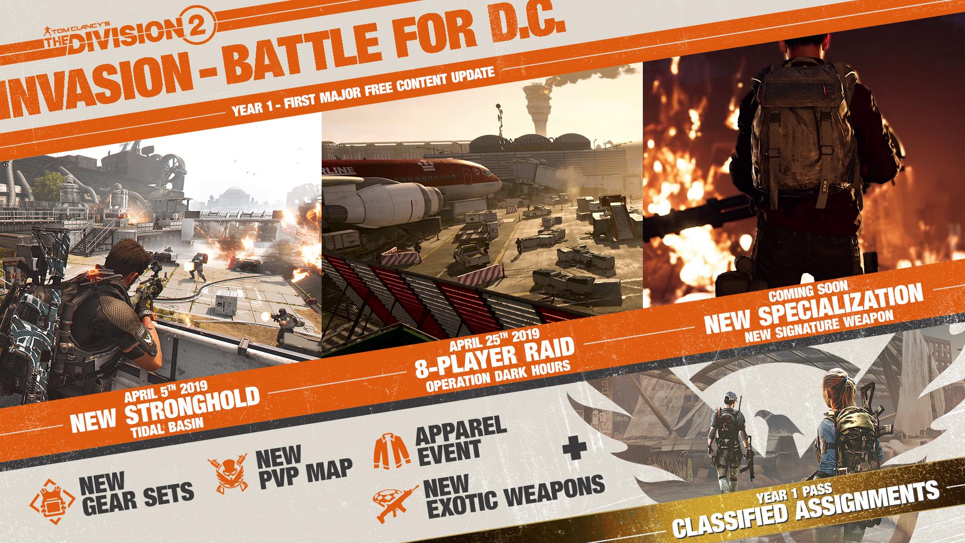 The Division 2 detalla Invasión: Batalla por D.C, una temporada llena de contenidos