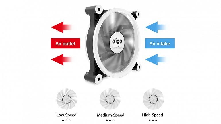 Un punto primordial a la hora de entender la disposición de los ventiladores de nuestro equipo es saber cual es la dirección del aire en función de cómo coloquemos este.