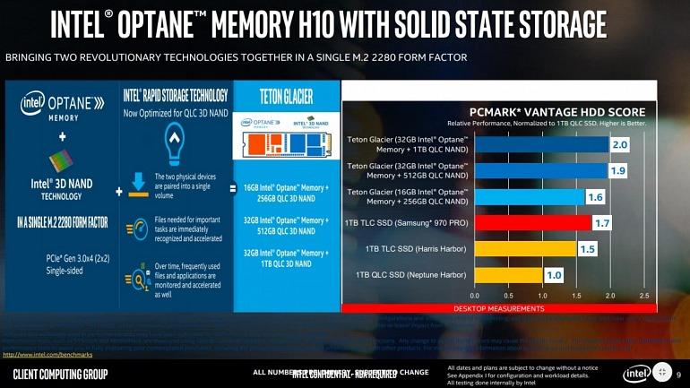 Intel anuncia su nueva memoria Optane H10 con SSD