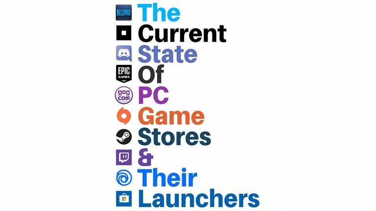 ¿Sabes cuál es la plataforma de juegos en PC que más RAM consume?