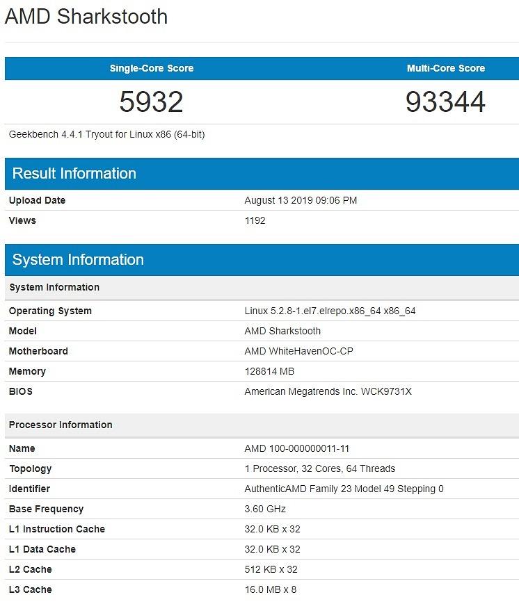 Un posible AMD Ryzen Threadripper de 3ª gen. aparece en Geekbench