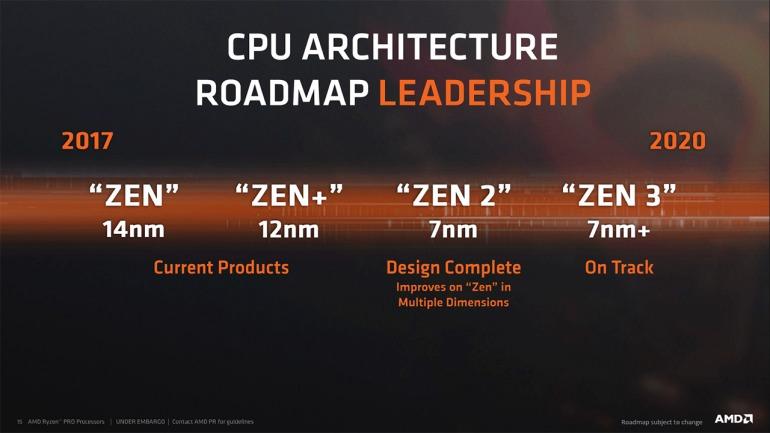 Nuevas consolas, tarjetas gráficas, CPU... Esto nos espera a los jugadores en el hardware gaming 2020