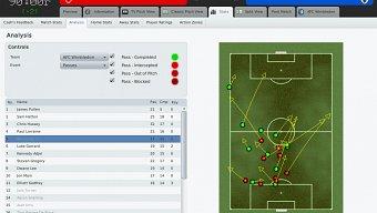 Video Football Manager 2010, Características